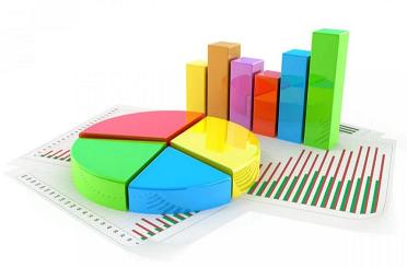 Социальный опрос потребителей образовательных услуг